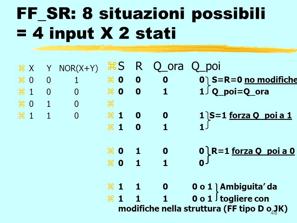 FF_SR: 8 situazioni possibili = 4 input X 2 stati