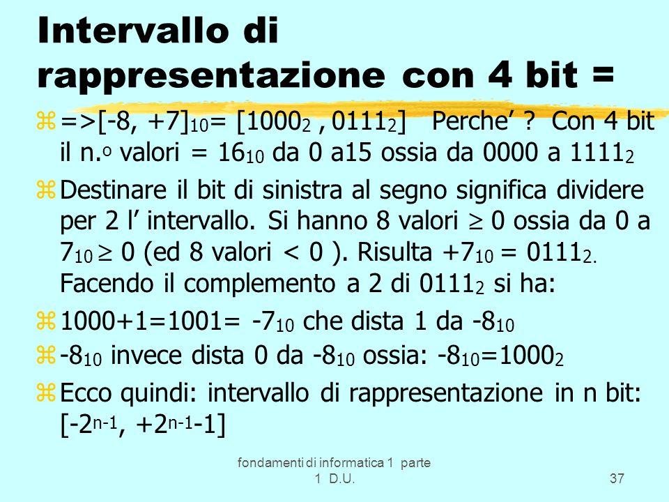 Intervallo di rappresentazione con 4 bit =