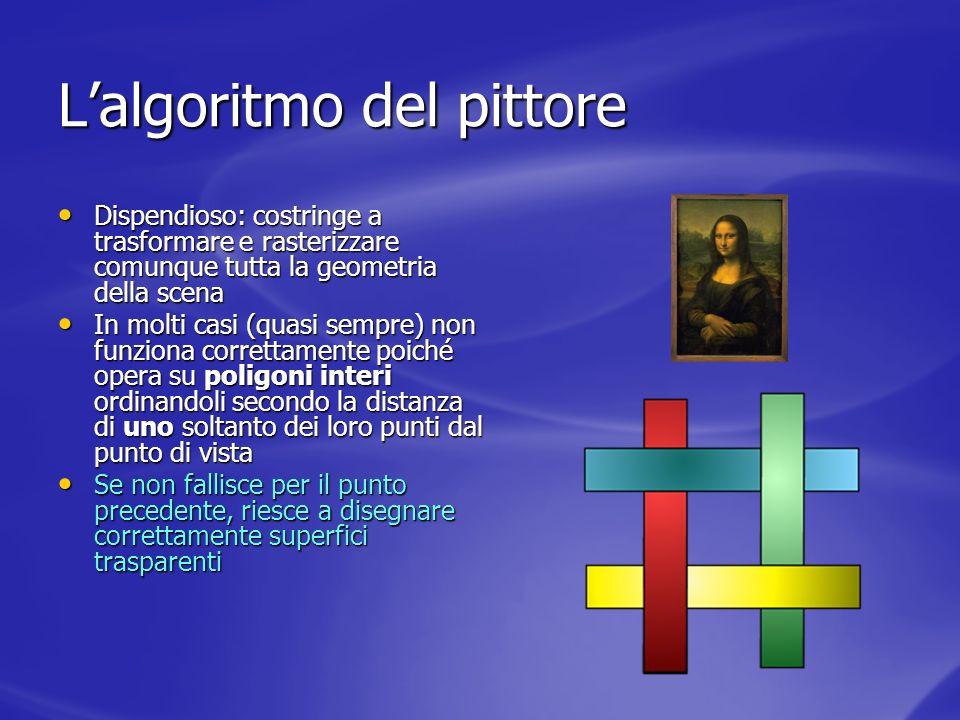 L'algoritmo del pittore