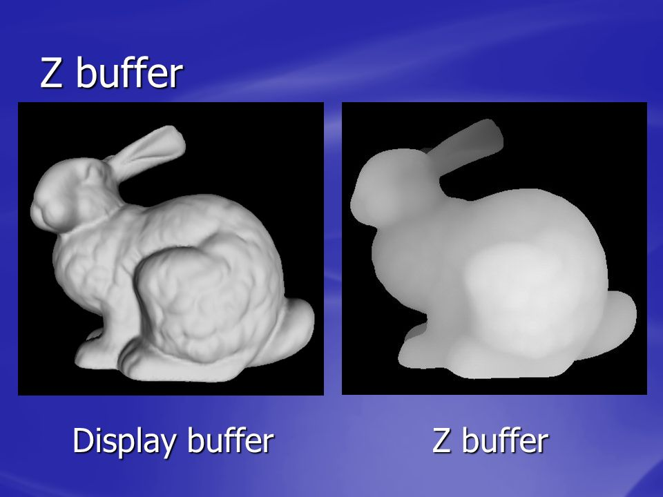 Z buffer Display buffer Z buffer