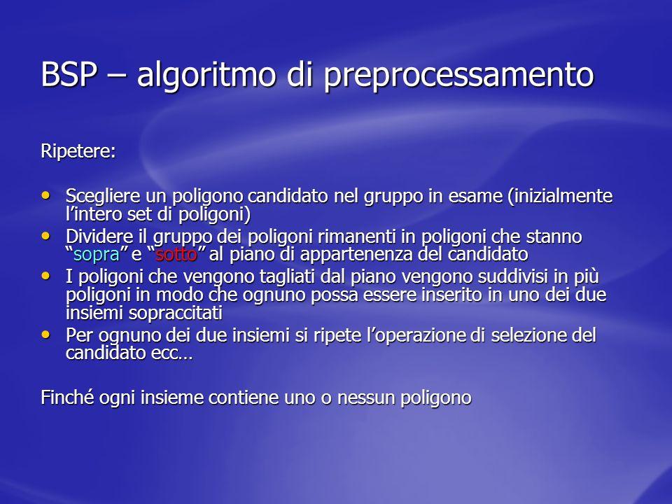 BSP – algoritmo di preprocessamento