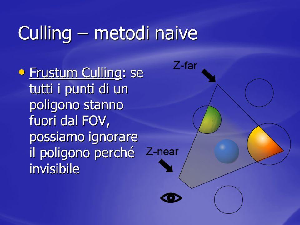 Culling – metodi naive Frustum Culling: se tutti i punti di un poligono stanno fuori dal FOV, possiamo ignorare il poligono perché invisibile.