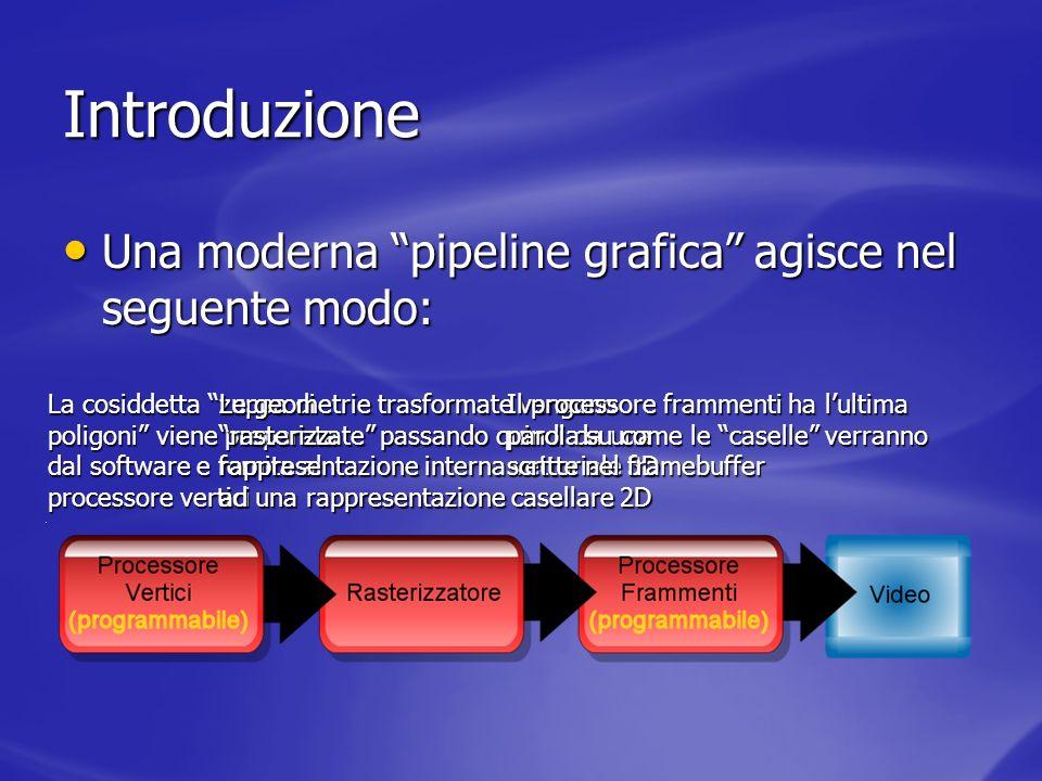 Introduzione Una moderna pipeline grafica agisce nel seguente modo: