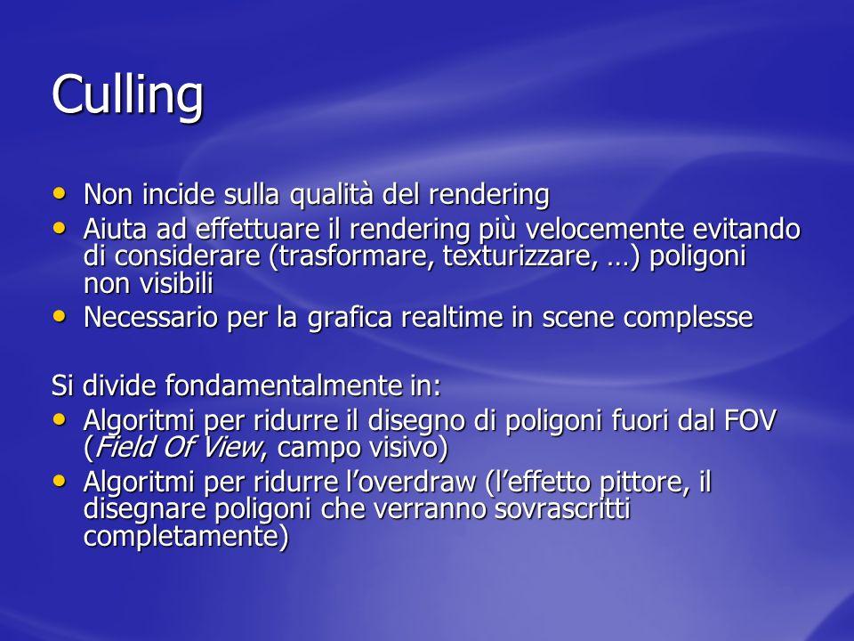 Culling Non incide sulla qualità del rendering
