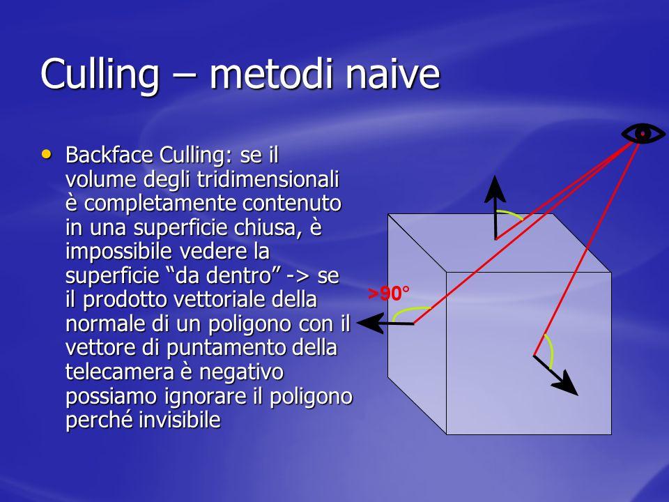 Culling – metodi naive