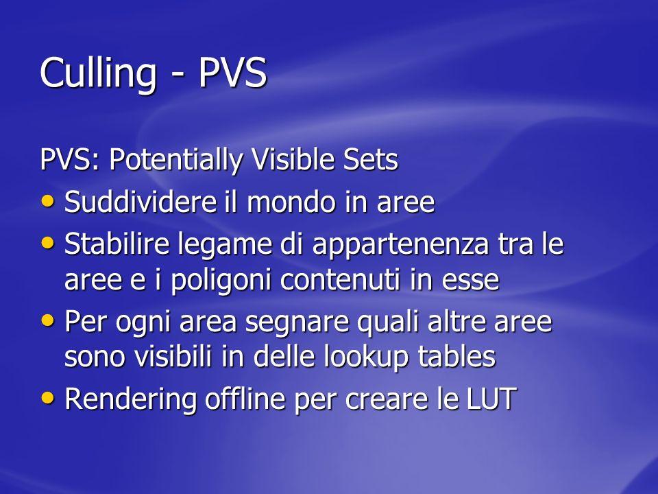 Culling - PVS PVS: Potentially Visible Sets