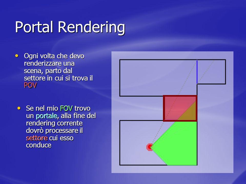 Portal Rendering Ogni volta che devo renderizzare una scena, parto dal settore in cui si trova il POV.