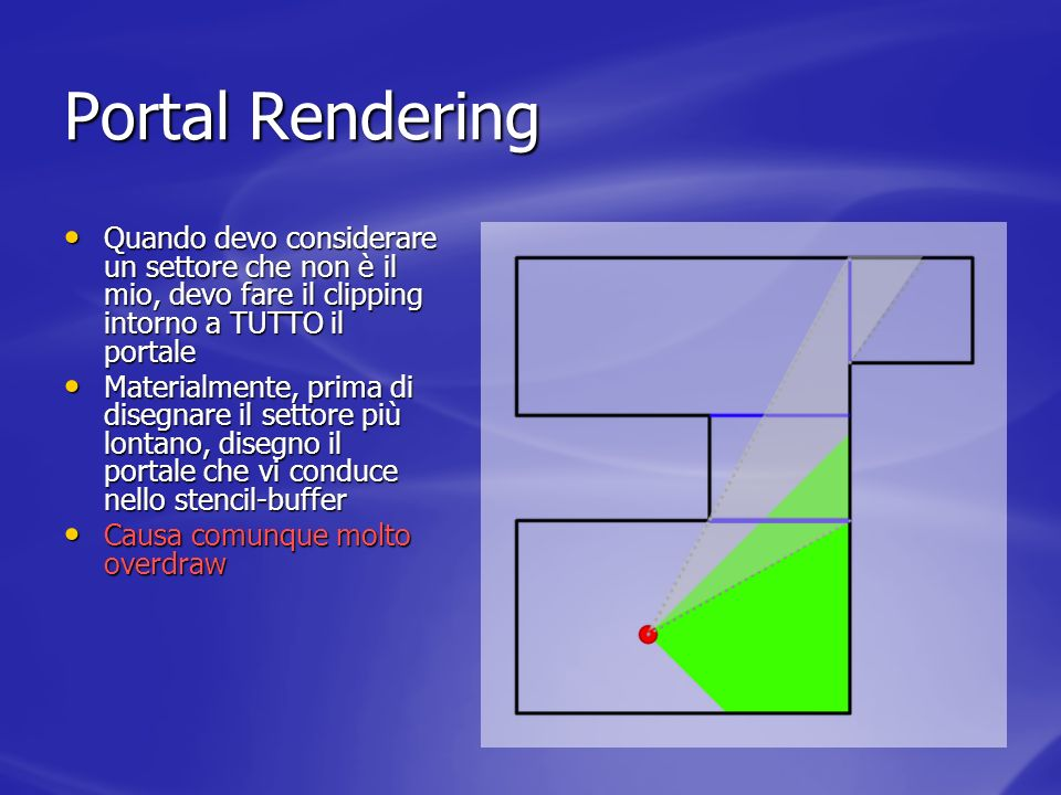 Portal Rendering Quando devo considerare un settore che non è il mio, devo fare il clipping intorno a TUTTO il portale.
