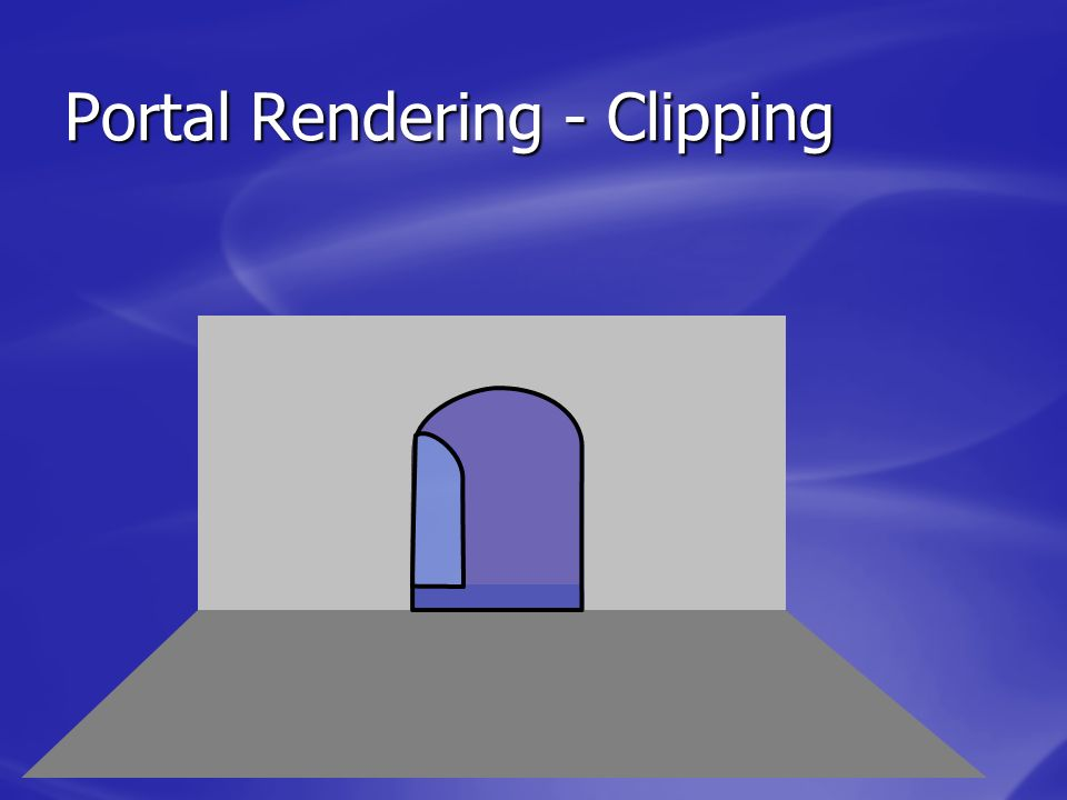 Portal Rendering - Clipping