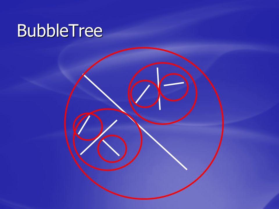 BubbleTree