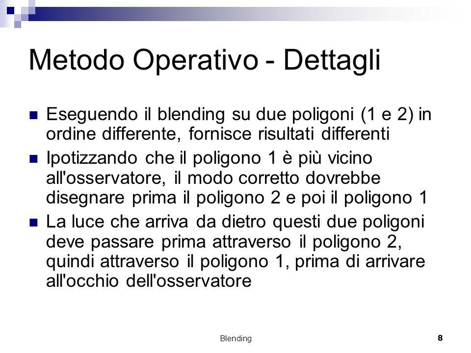 Metodo Operativo - Dettagli