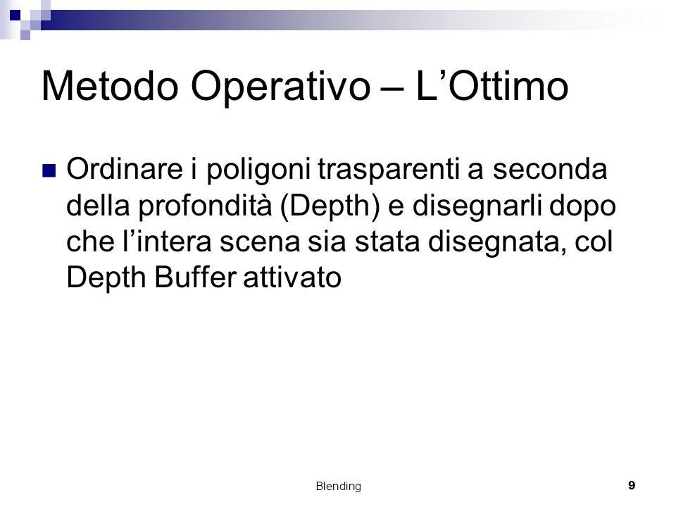 Metodo Operativo – L'Ottimo
