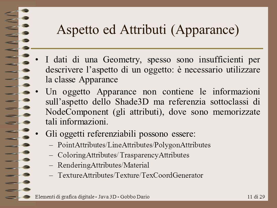 Aspetto ed Attributi (Apparance)