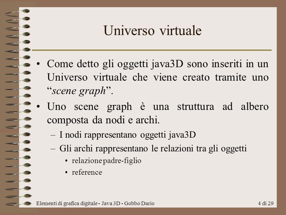 Universo virtuale Come detto gli oggetti java3D sono inseriti in un Universo virtuale che viene creato tramite uno scene graph .