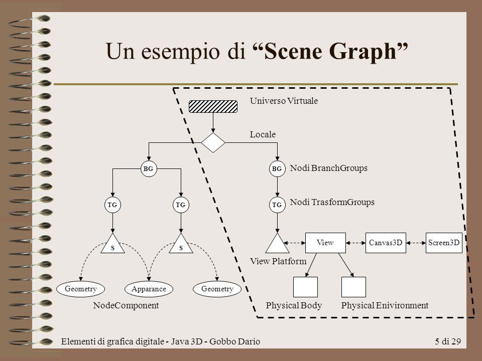 Un esempio di Scene Graph
