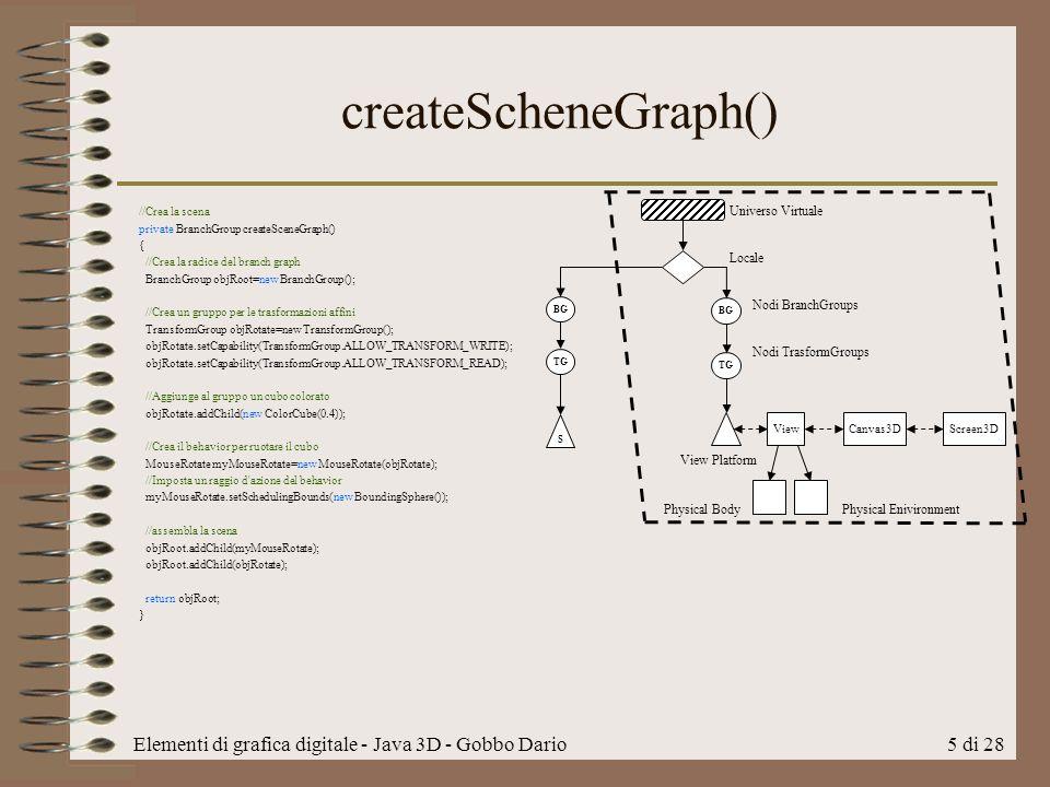 createScheneGraph() //Crea la scena. private BranchGroup createSceneGraph() { //Crea la radice del branch graph.