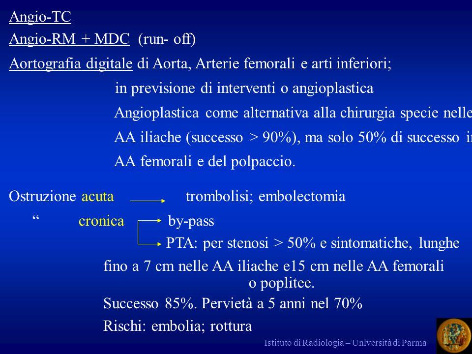 Angio-RM + MDC (run- off)