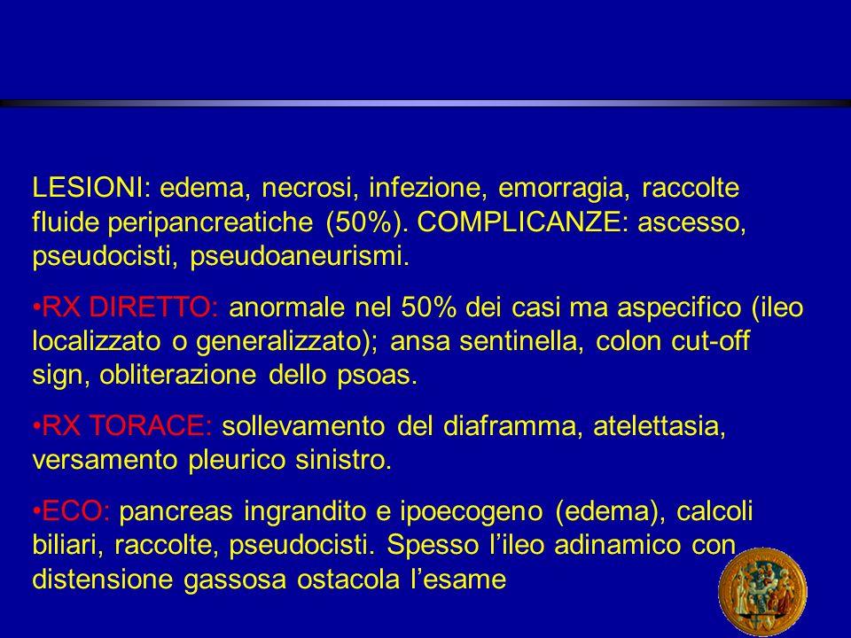 LESIONI: edema, necrosi, infezione, emorragia, raccolte fluide peripancreatiche (50%). COMPLICANZE: ascesso, pseudocisti, pseudoaneurismi.