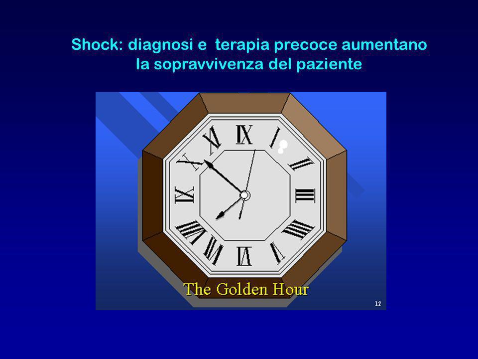 Shock: diagnosi e terapia precoce aumentano la sopravvivenza del paziente