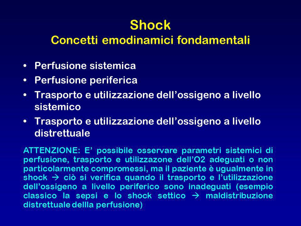 Shock Concetti emodinamici fondamentali