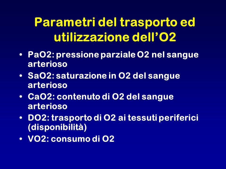 Parametri del trasporto ed utilizzazione dell'O2