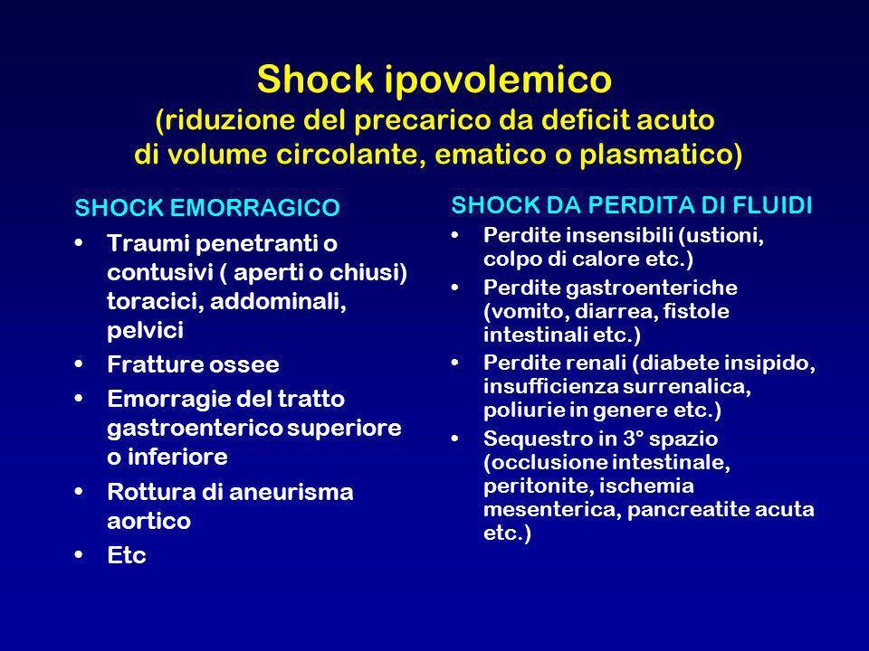 Shock ipovolemico (riduzione del precarico da deficit acuto di volume circolante, ematico o plasmatico)