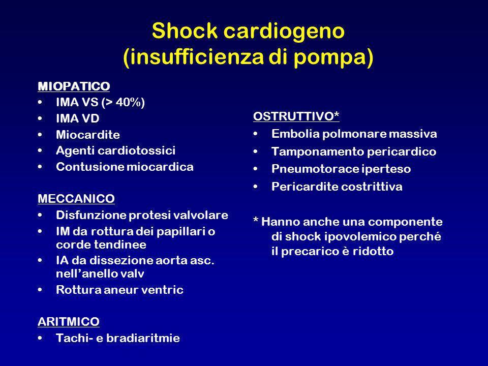 Shock cardiogeno (insufficienza di pompa)