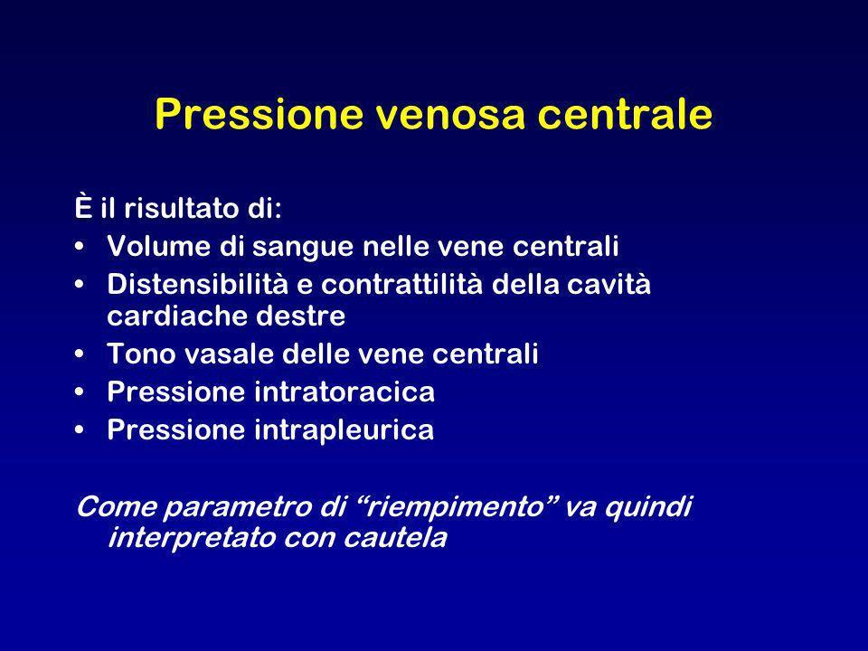 Pressione venosa centrale