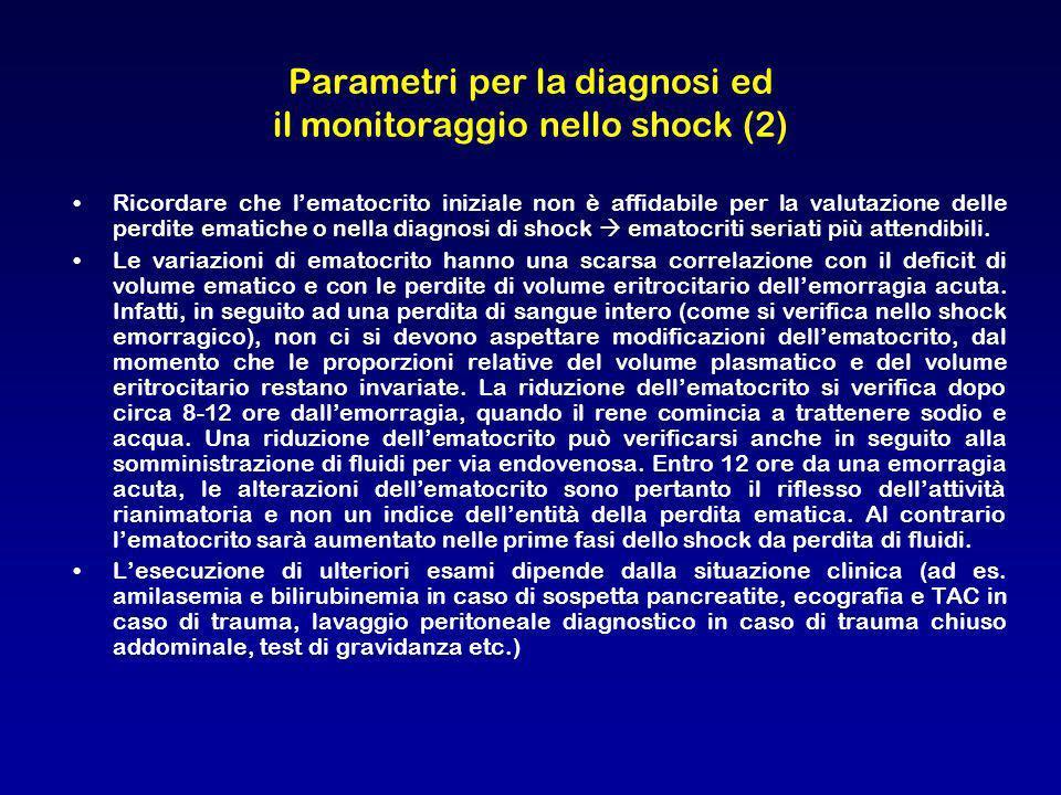 Parametri per la diagnosi ed il monitoraggio nello shock (2)