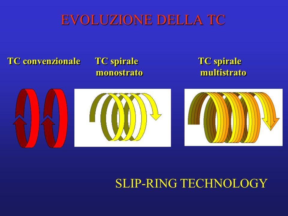 EVOLUZIONE DELLA TC SLIP-RING TECHNOLOGY