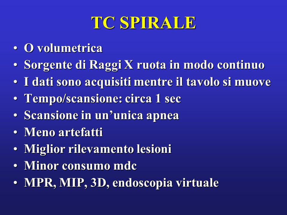 TC SPIRALE O volumetrica Sorgente di Raggi X ruota in modo continuo