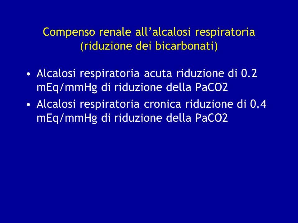 Compenso renale all'alcalosi respiratoria (riduzione dei bicarbonati)