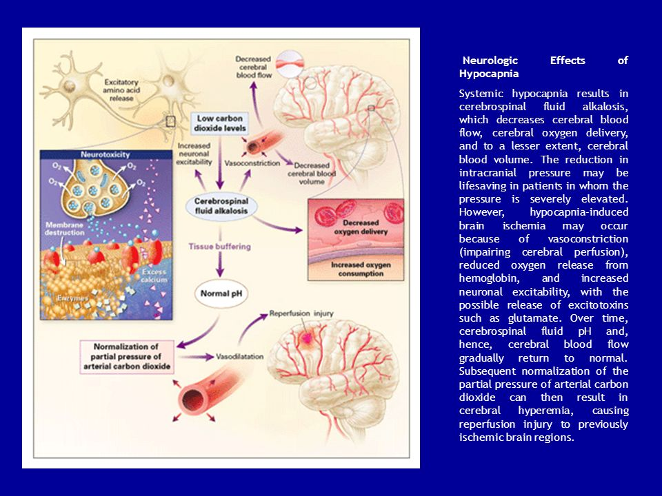 Neurologic Effects of Hypocapnia