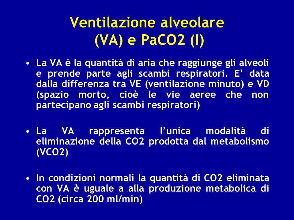 Ventilazione alveolare (VA) e PaCO2 (I)