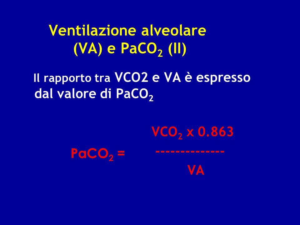 Ventilazione alveolare (VA) e PaCO2 (II)