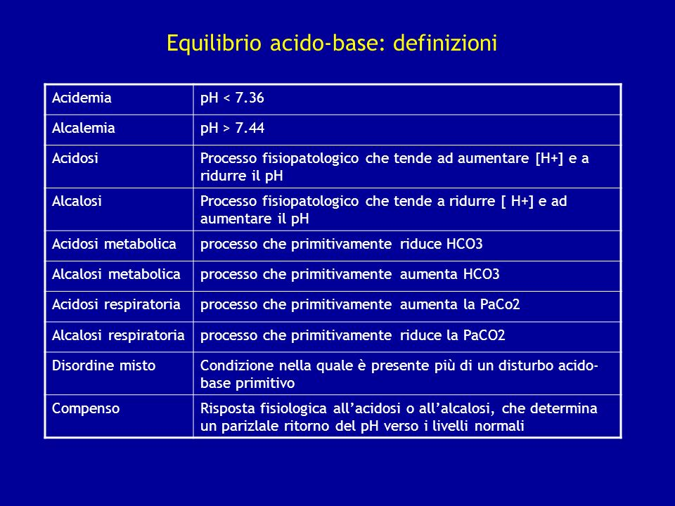 Equilibrio acido-base: definizioni
