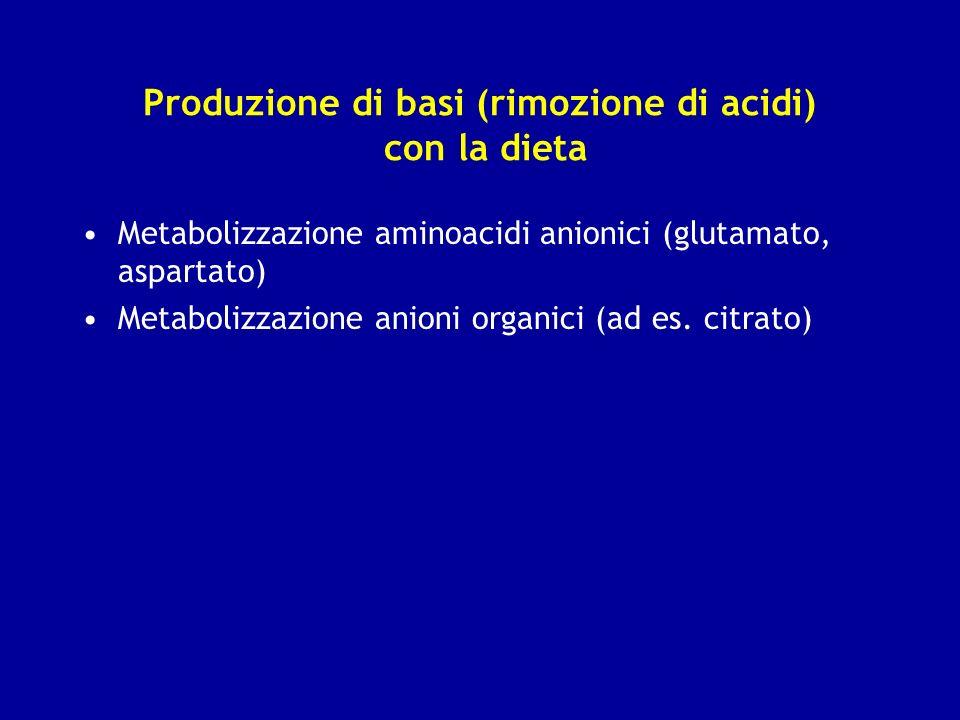 Produzione di basi (rimozione di acidi) con la dieta