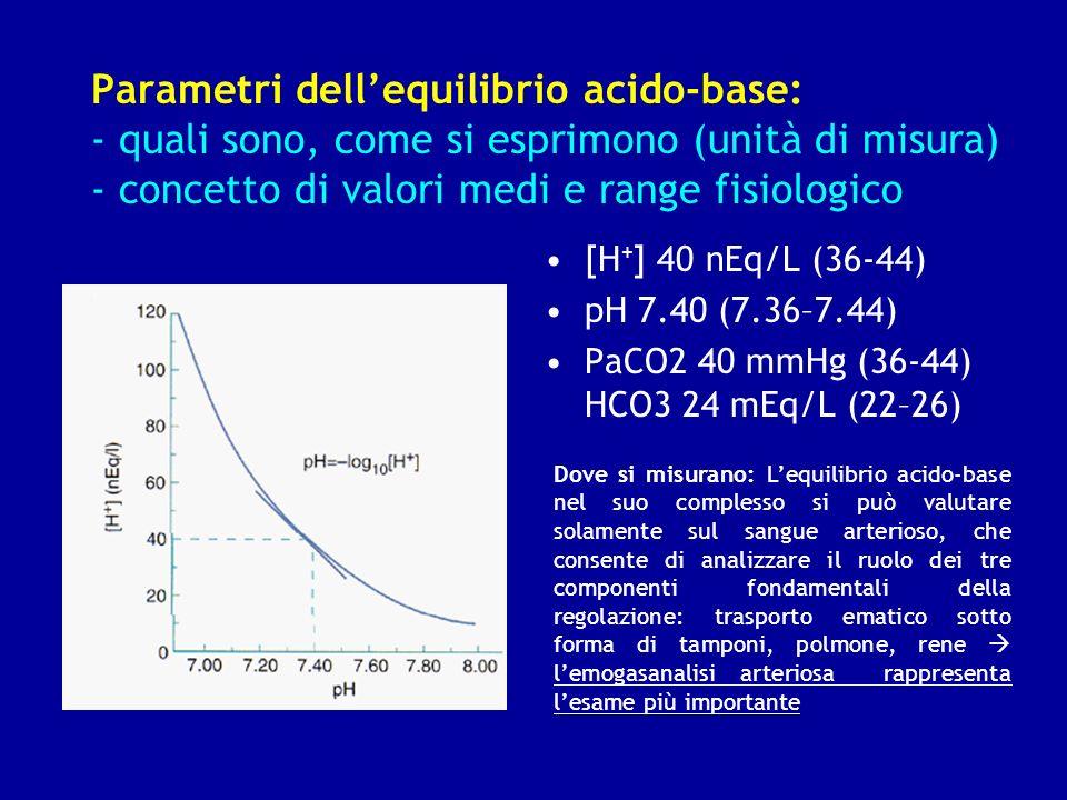 Parametri dell'equilibrio acido-base: - quali sono, come si esprimono (unità di misura) - concetto di valori medi e range fisiologico