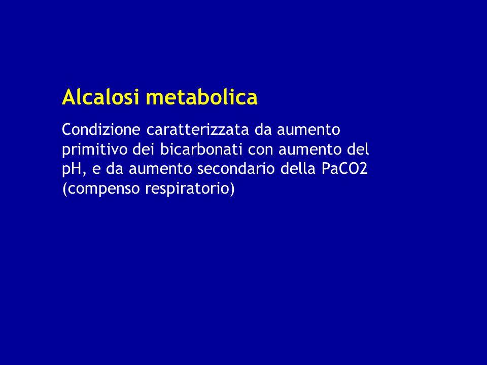 Alcalosi metabolica