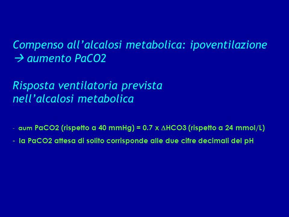 Compenso all'alcalosi metabolica: ipoventilazione  aumento PaCO2