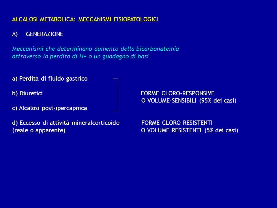 ALCALOSI METABOLICA: MECCANISMI FISIOPATOLOGICI