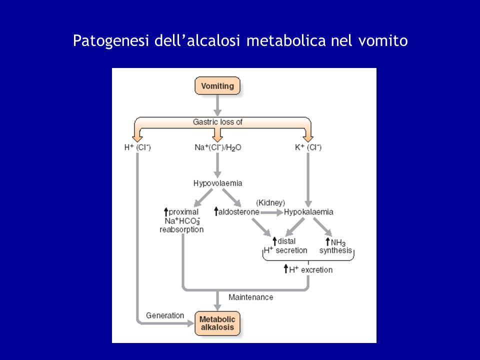 Patogenesi dell'alcalosi metabolica nel vomito