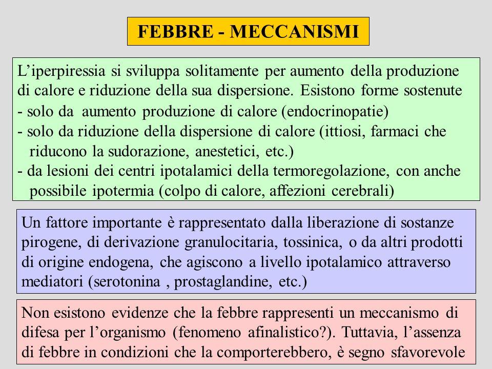 FEBBRE - MECCANISMI