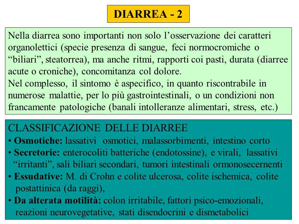 DIARREA - 2 CLASSIFICAZIONE DELLE DIARREE