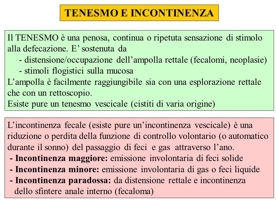 TENESMO E INCONTINENZA