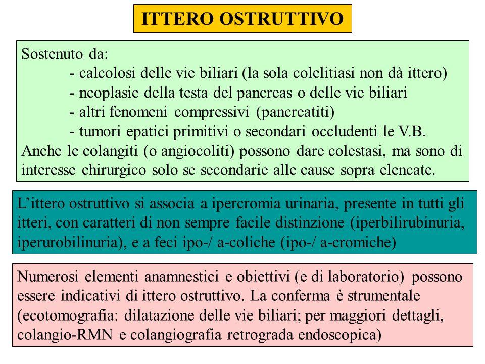 ITTERO OSTRUTTIVO Sostenuto da: