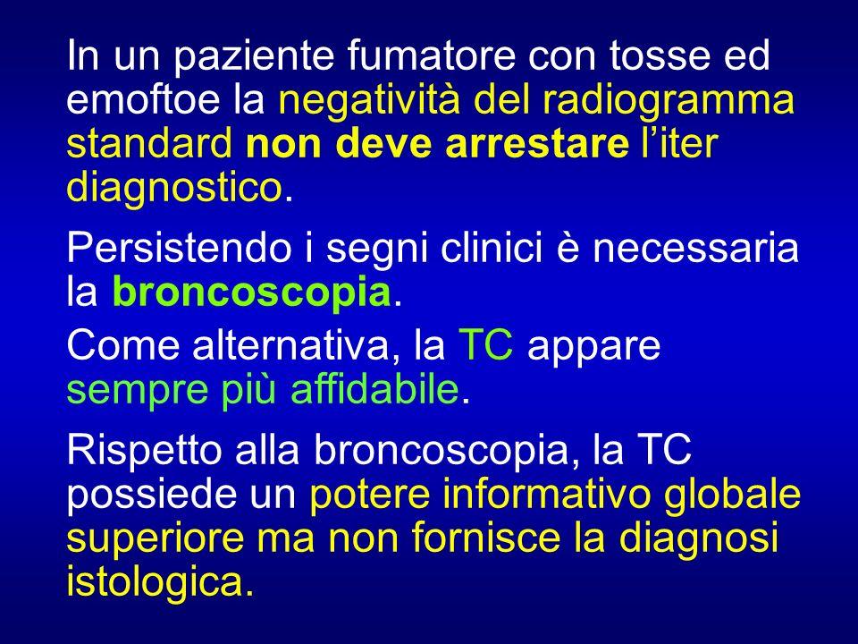 In un paziente fumatore con tosse ed emoftoe la negatività del radiogramma standard non deve arrestare l'iter diagnostico.