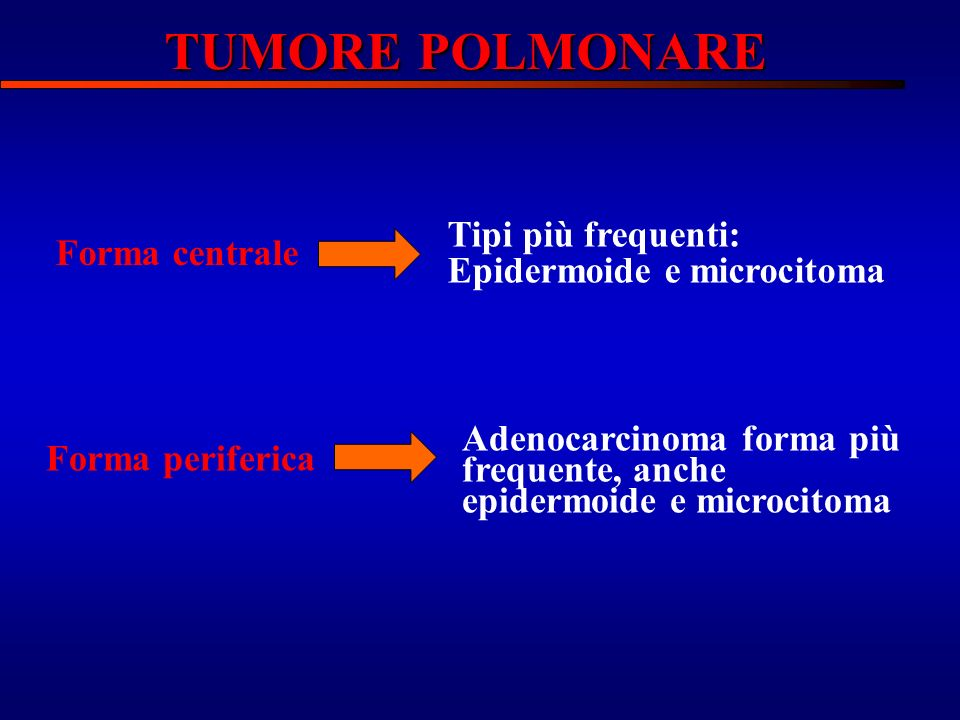 TUMORE POLMONARE Tipi più frequenti: Epidermoide e microcitoma