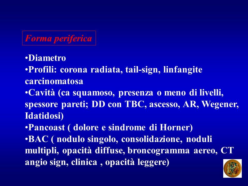 Forma periferica Diametro. Profili: corona radiata, tail-sign, linfangite carcinomatosa.