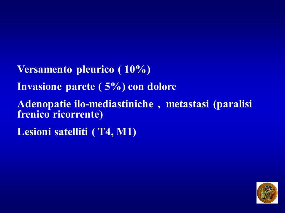 Versamento pleurico ( 10%)